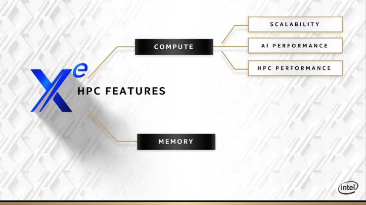 intel-xe-hpc-gpu_ponte-vecchio_architecture_raja-koduri_9