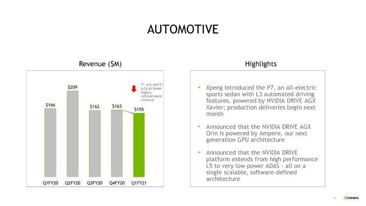 nvda-1qfy21-investor-presentation-5-21-20-final-page-011