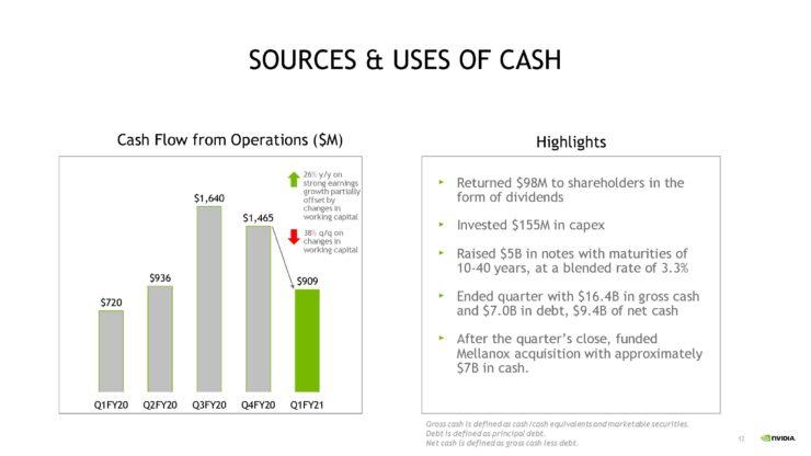 nvda-1qfy21-investor-presentation-5-21-20-final-page-012