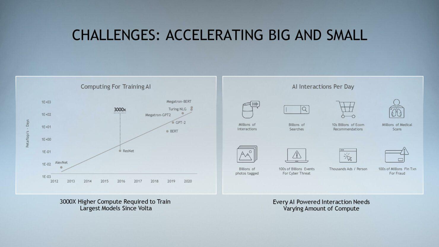 nvda-1qfy21-investor-presentation-5-21-20-final-page-020