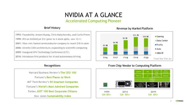 nvda-1qfy21-investor-presentation-5-21-20-final-page-023