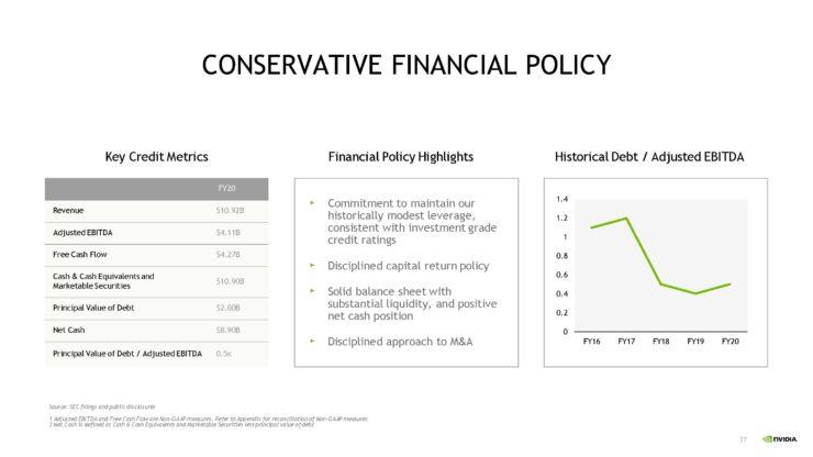 nvda-1qfy21-investor-presentation-5-21-20-final-page-037