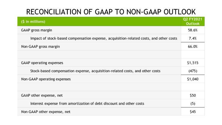 nvda-1qfy21-investor-presentation-5-21-20-final-page-047