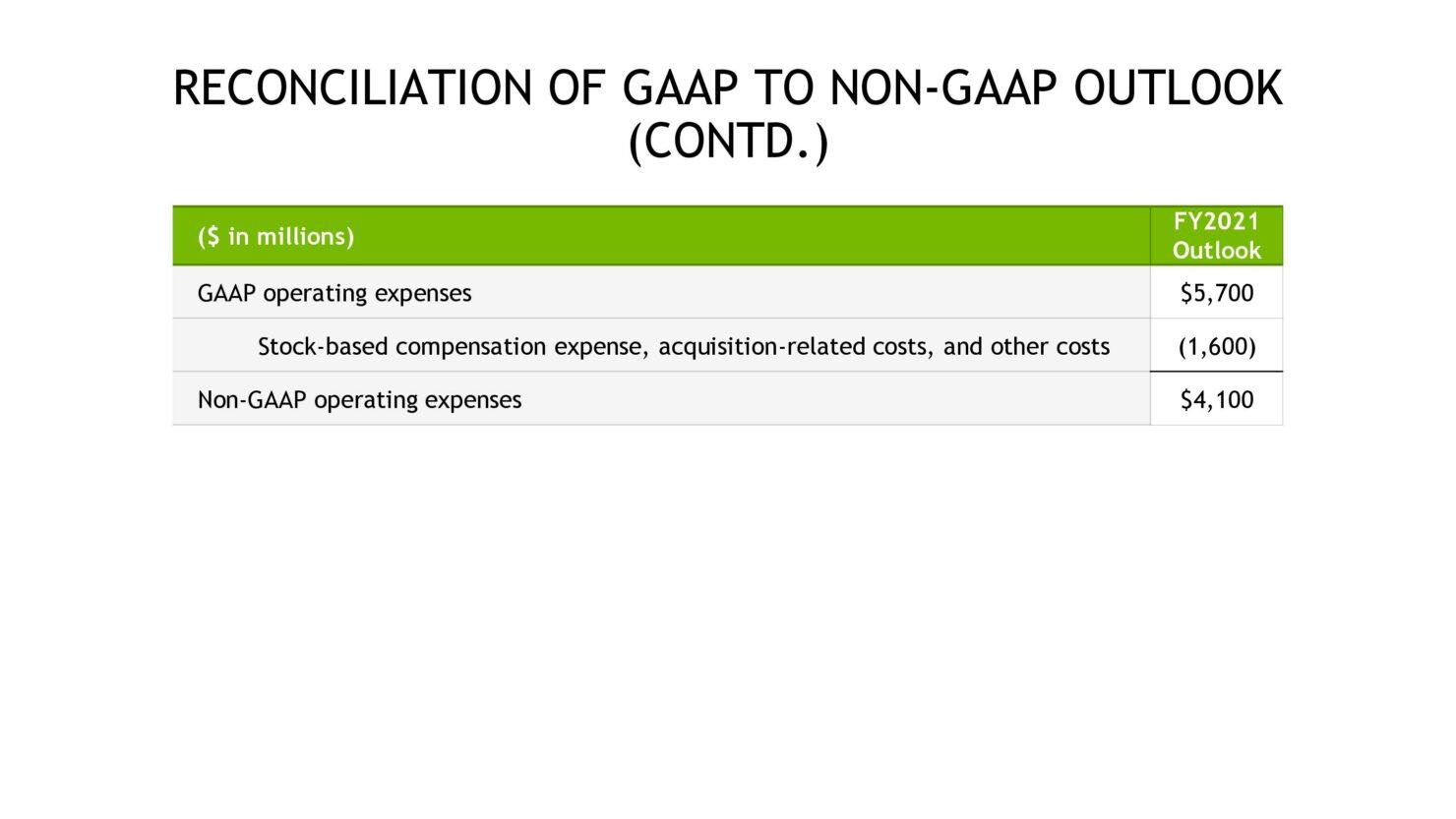 nvda-1qfy21-investor-presentation-5-21-20-final-page-048