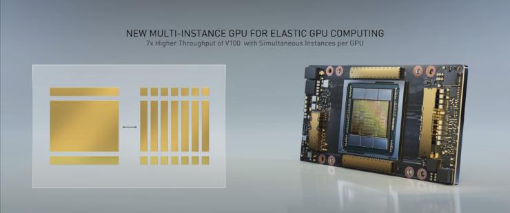 nvidia-ampere-ga100-gpu_7nm-tesla-a100_next-gen_11
