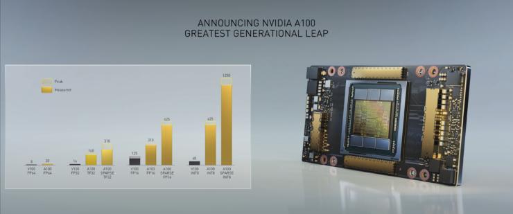 nvidia-ampere-ga100-gpu_7nm-tesla-a100_next-gen_5