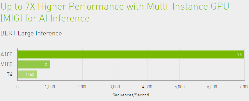 nvidia-tesla-a100-ampere-gpu-performance_2