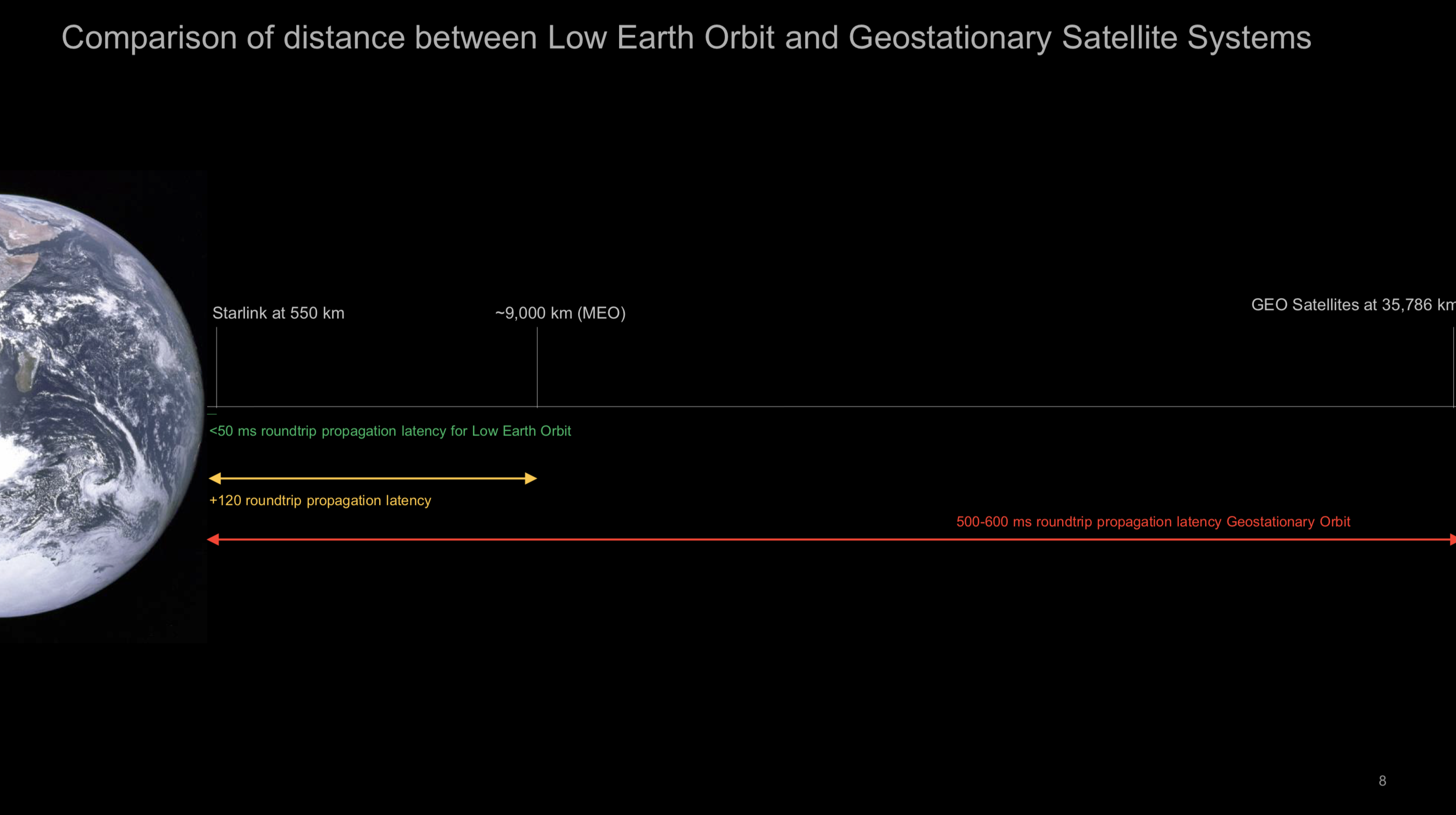 SpaceX Rural Digital Opportunity Fund Presentation latency Starlink