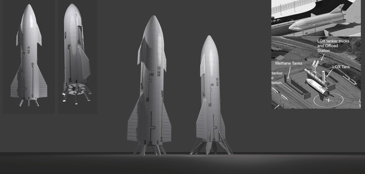SpaceX Starship Render concept depicting importance of landing