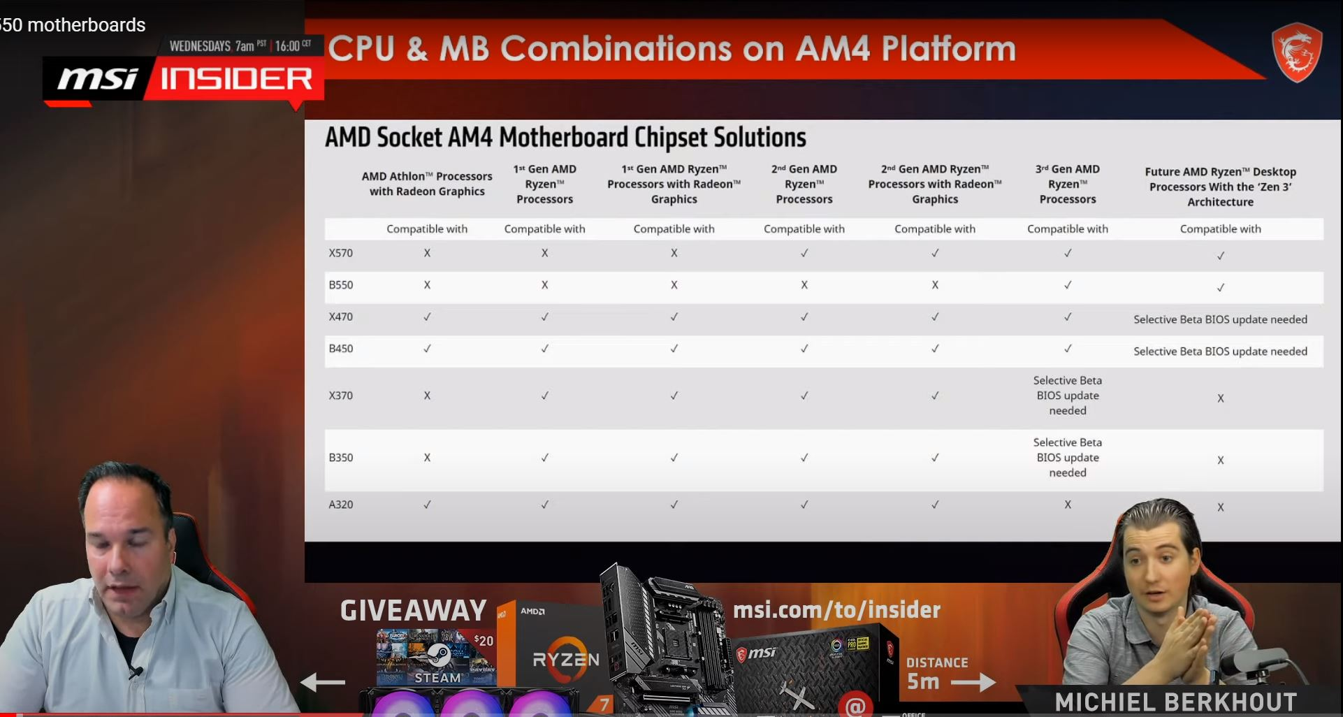 Msi Confirms Amd Ryzen 4000 Zen 3 Support On 400 Series Boards