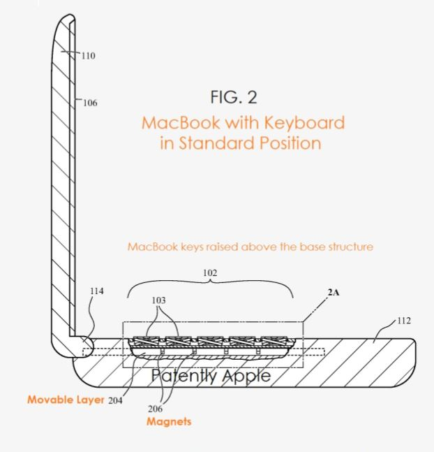 Apple Patent MacBook Keyboard