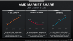 amd-cpu-gpu-market-share-2019-2020_1
