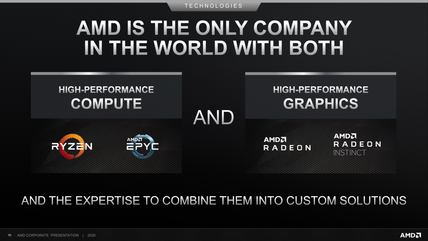 amd-cpu-gpu-technologies