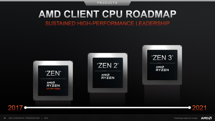 amd-client-cpu-roadmap-2017-2021