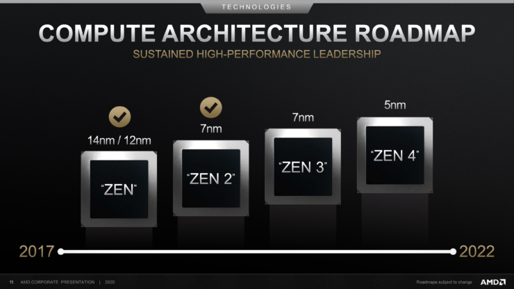 amd-compute-architecture-roadmap-cpu-2017-2022