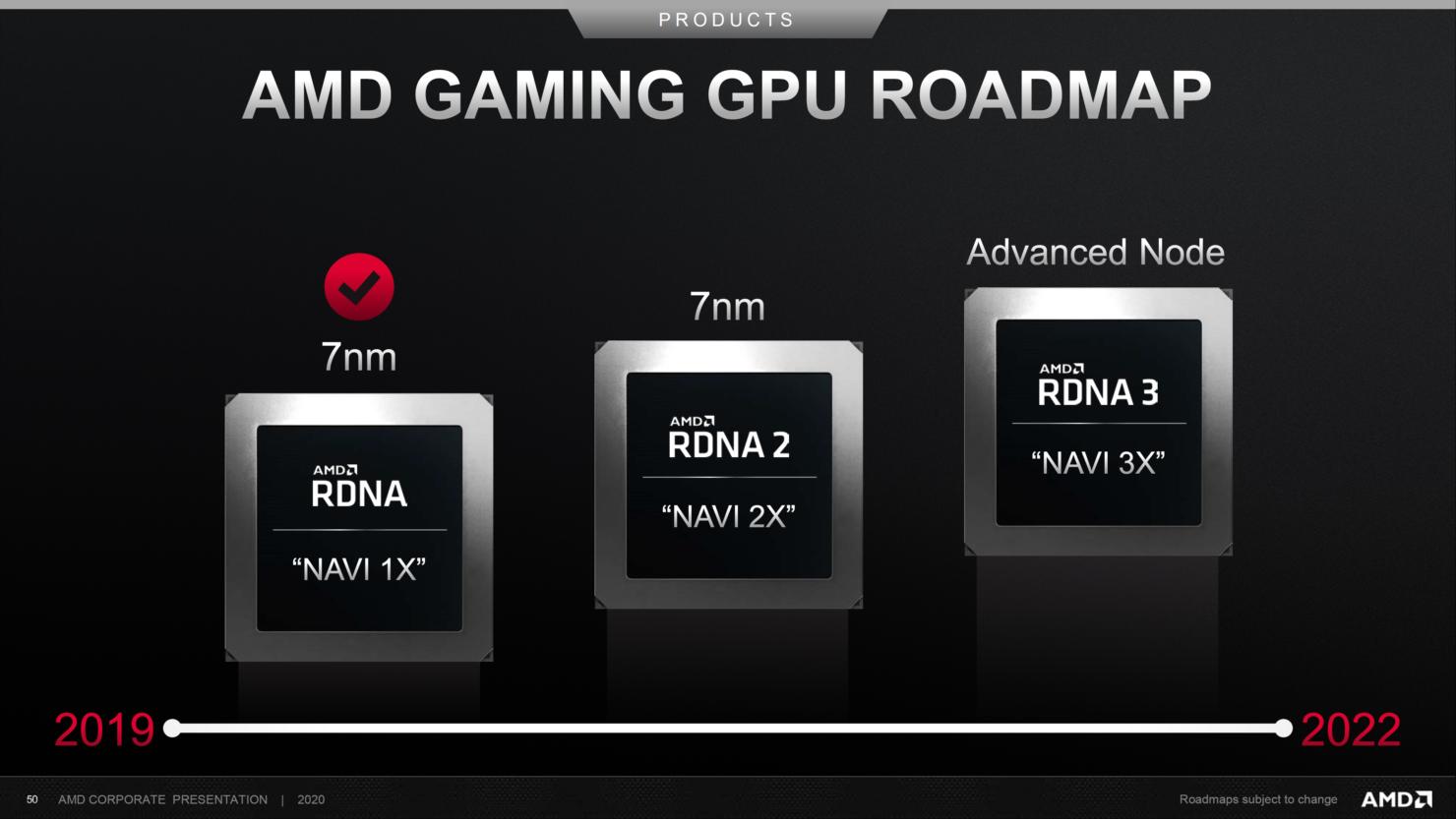 amd-radeon-gaming-gpu-roadmap-2019-2022