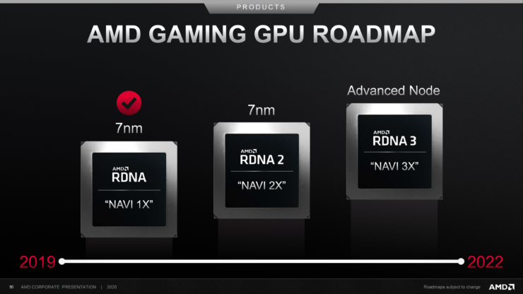 amd-radeon-gaming-gpu-roadmap-2019-2022