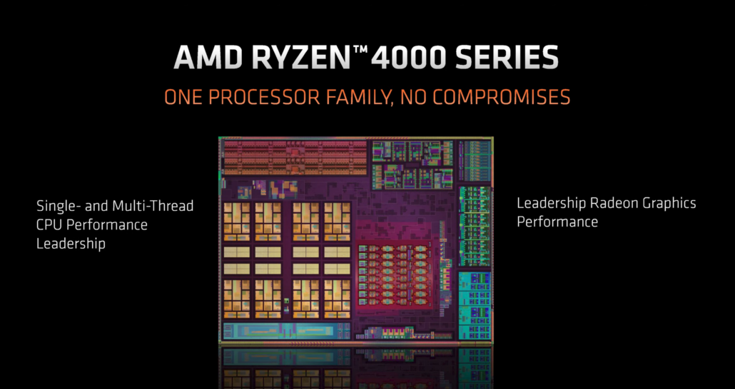 AMD Ryzen 7 4760G 8 Core Renoir APU Benchmarks Leak Out