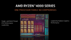 amd-ryzen-renoir-cpu-official_2-2