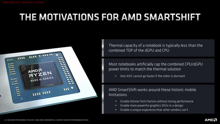 amd-smartshift-technology_amd-ryzen-4000_radeon-rx-5000-navi-10-dgpu_2