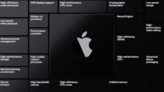 apple-wwdc-2020-mac-arm-processor-graphic
