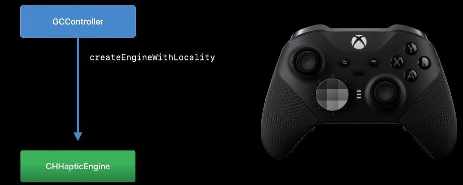 iOS 14 Xbox Controller
