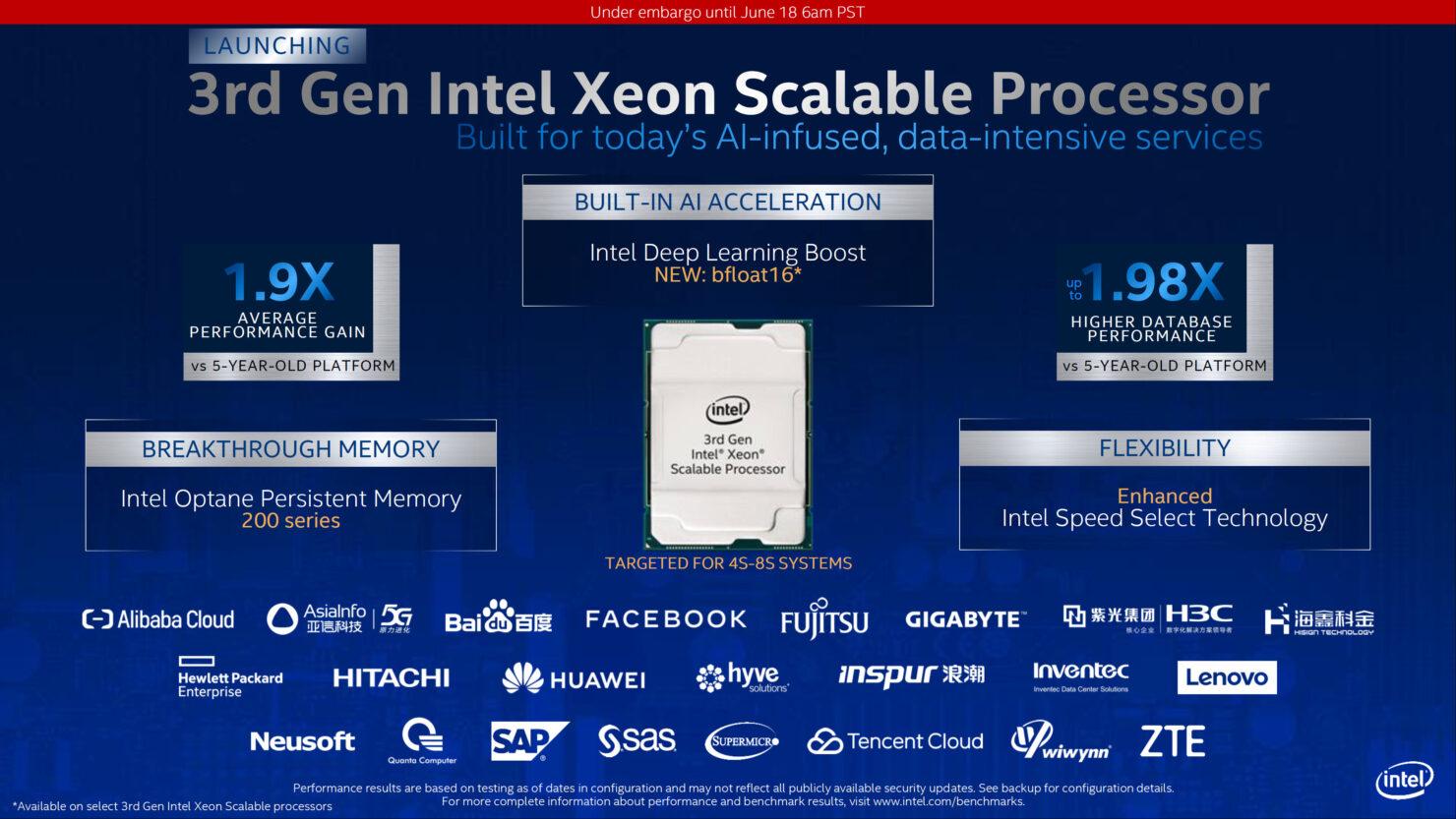 intel-3rd-gen-xeon-scalable-family_cooper-lake-sp_cedar-island-platform_6