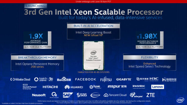 intel-3rd-gen-xeon-scalable-family_cooper-lake-sp_cedar-island-platform_6