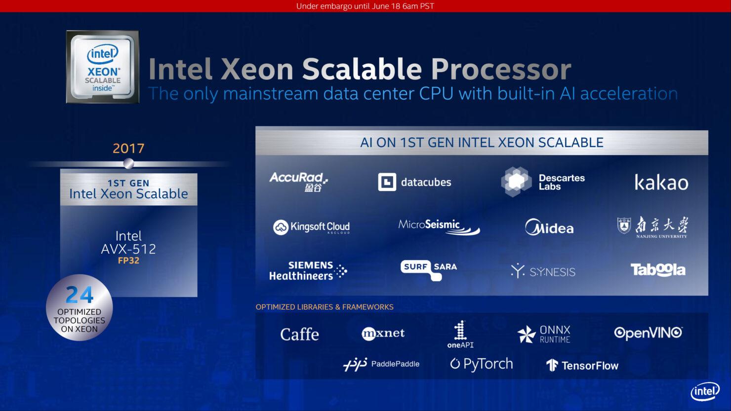 intel-3rd-gen-xeon-scalable-family_cooper-lake-sp_cedar-island-platform_7
