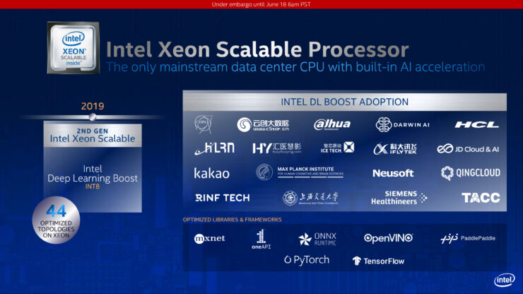 intel-3rd-gen-xeon-scalable-family_cooper-lake-sp_cedar-island-platform_8