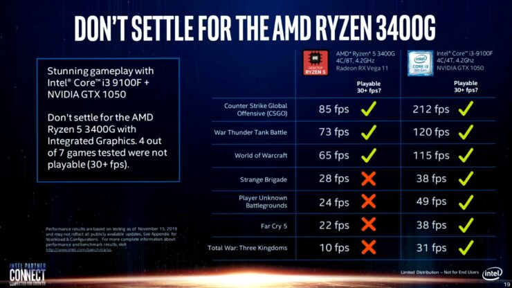 intel-real-world-performance-benchmarks_amd-ryzen-4000_amd-ryzen-3000_intel-10th-gen_intel-9th-gen-cpus_11-2