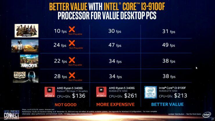 intel-real-world-performance-benchmarks_amd-ryzen-4000_amd-ryzen-3000_intel-10th-gen_intel-9th-gen-cpus_12-2
