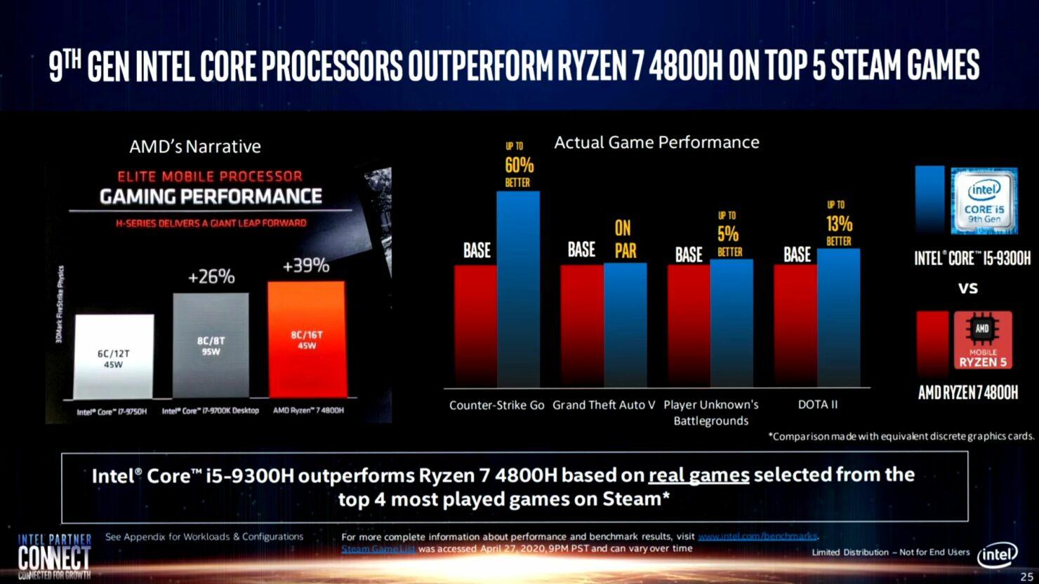 intel-real-world-performance-benchmarks_amd-ryzen-4000_amd-ryzen-3000_intel-10th-gen_intel-9th-gen-cpus_13