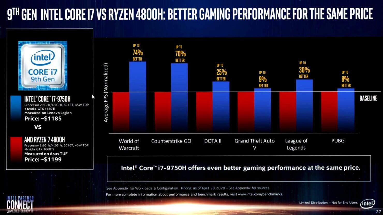 intel-real-world-performance-benchmarks_amd-ryzen-4000_amd-ryzen-3000_intel-10th-gen_intel-9th-gen-cpus_14