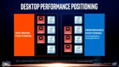 intel-real-world-performance-benchmarks_amd-ryzen-4000_amd-ryzen-3000_intel-10th-gen_intel-9th-gen-cpus_2-2