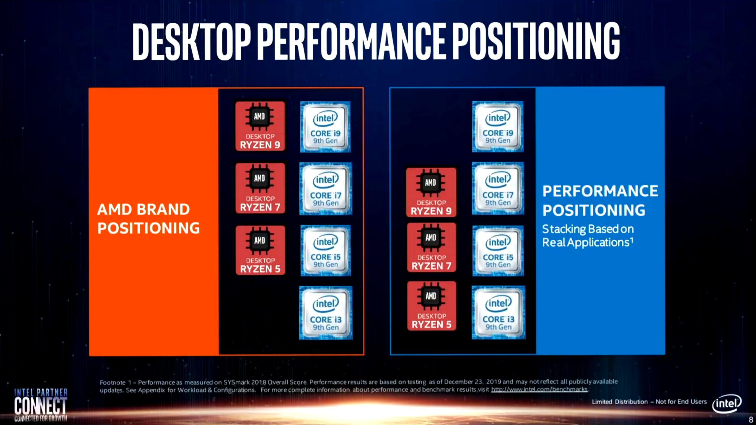 Intel vs amd processors