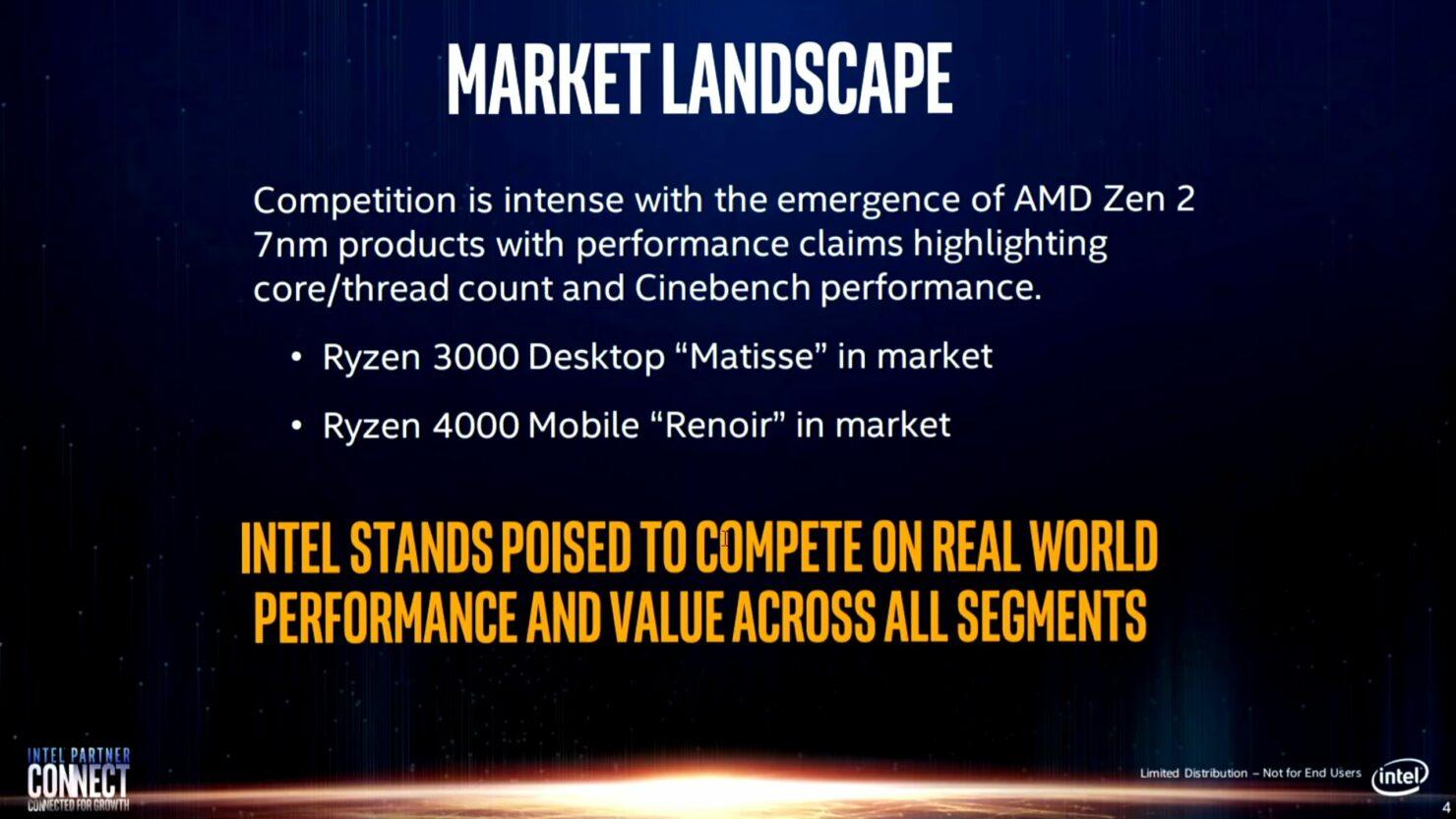 intel-real-world-performance-benchmarks_amd-ryzen-4000_amd-ryzen-3000_intel-10th-gen_intel-9th-gen-cpus_3-2