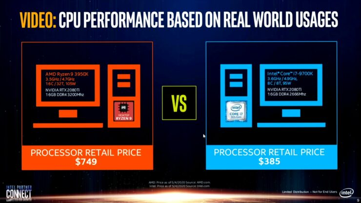 intel-real-world-performance-benchmarks_amd-ryzen-4000_amd-ryzen-3000_intel-10th-gen_intel-9th-gen-cpus_7-2