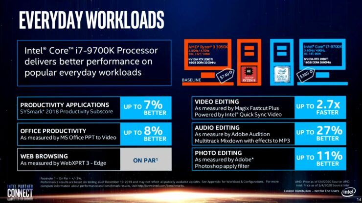 intel-real-world-performance-benchmarks_amd-ryzen-4000_amd-ryzen-3000_intel-10th-gen_intel-9th-gen-cpus_8-2