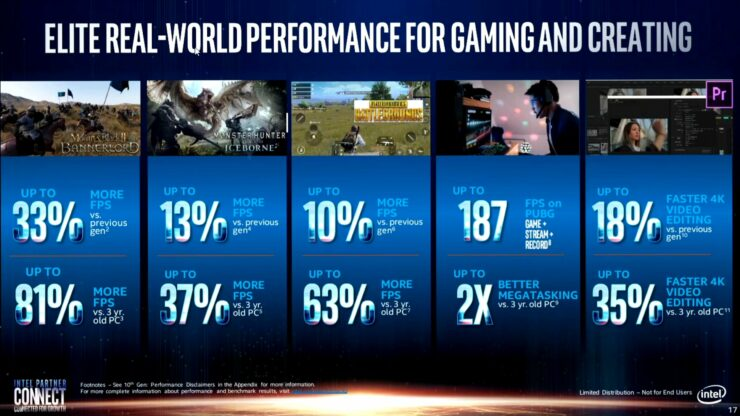 intel-real-world-performance-benchmarks_amd-ryzen-4000_amd-ryzen-3000_intel-10th-gen_intel-9th-gen-cpus_9-2