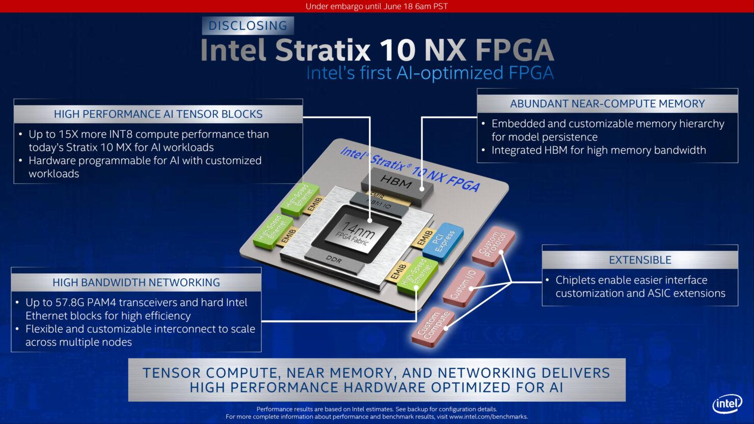 intel-stratix-10-nx-fpga_1