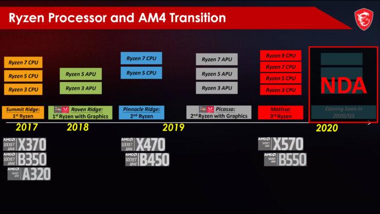 msi-amd-next-gen-cpu-launch-roadmap_1