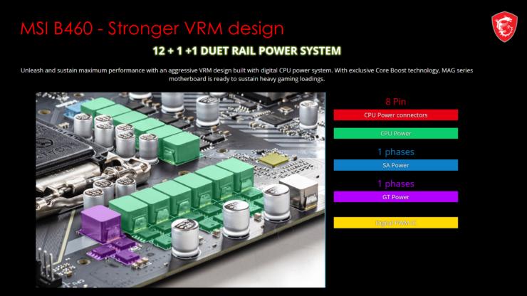 Intel Non-K CPU Overclock on MSI, ASUS, ASRock H470, B460, H410 Motherboards_3
