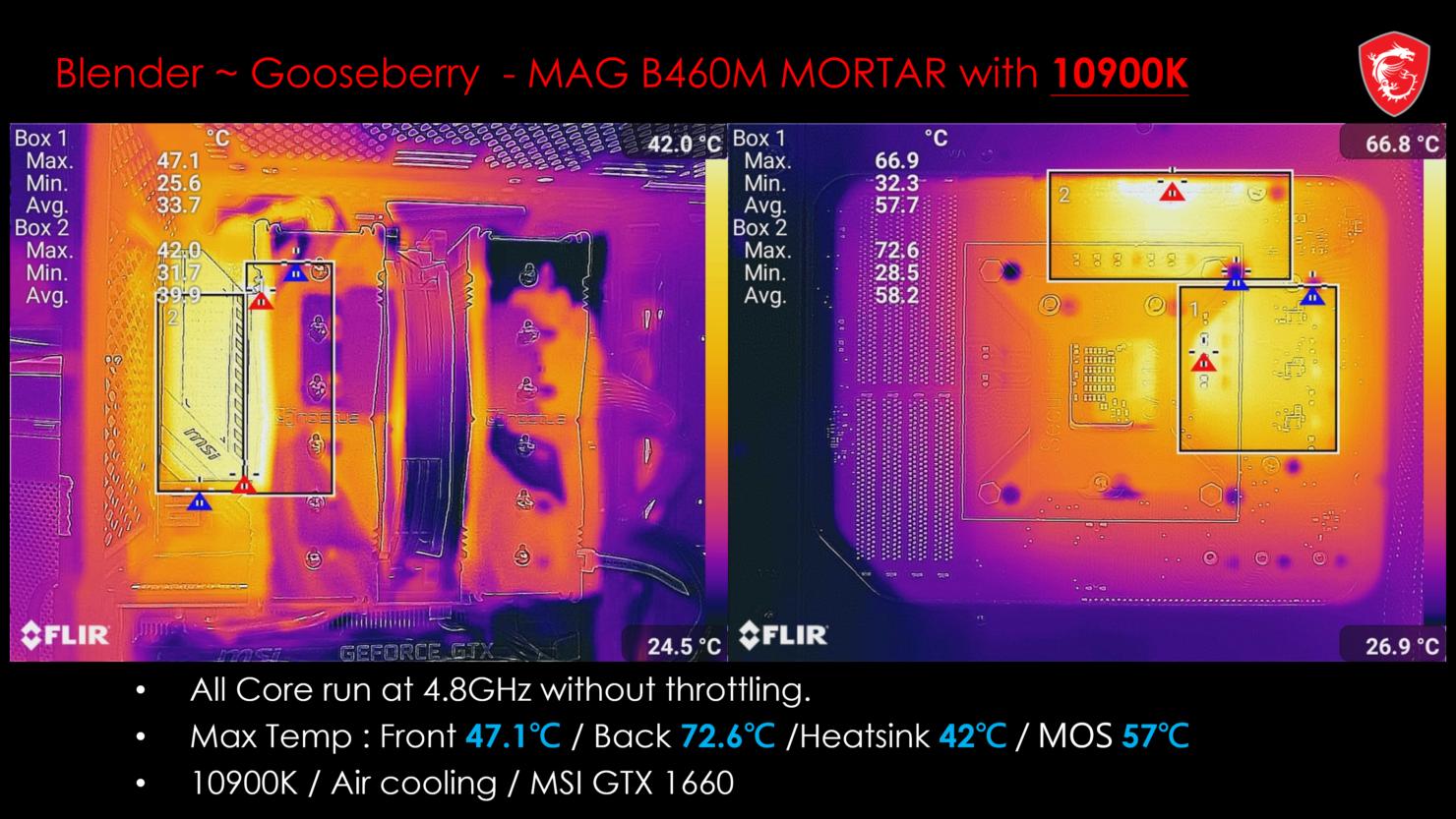 Intel Non-K CPU Overclock on MSI, ASUS, ASRock H470, B460, H410 Motherboards_5