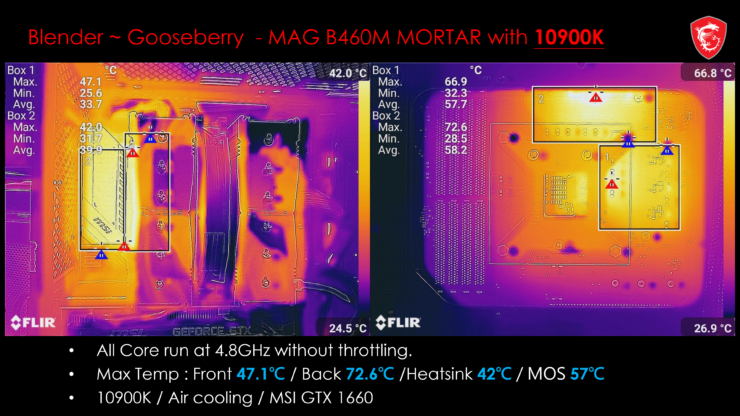 Intel Non-K CPU Overclock on MSI, ASUS, ASRock H470, B460, H410 Motherboards_5