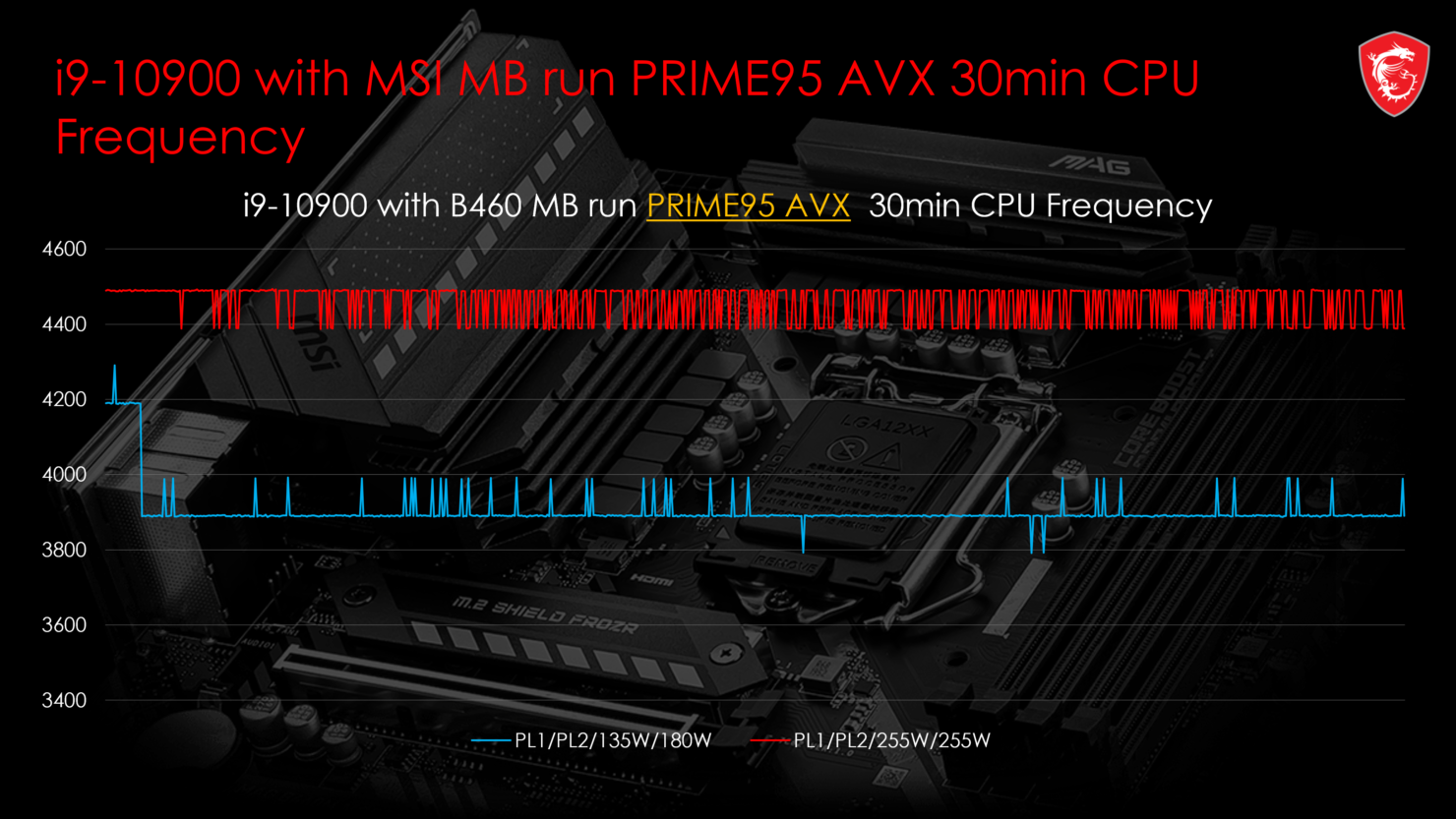 msi-non-k-cpu-overclock_b460_h410_motherboards_10th-gen-comet-lake_7