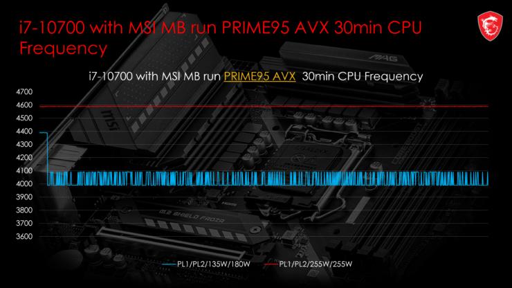 msi-non-k-cpu-overclock_b460_h410_motherboards_10th-gen-comet-lake_8