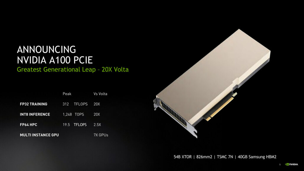NVIDIA Ampere A100 PCIe GPU Accelerator_Specs
