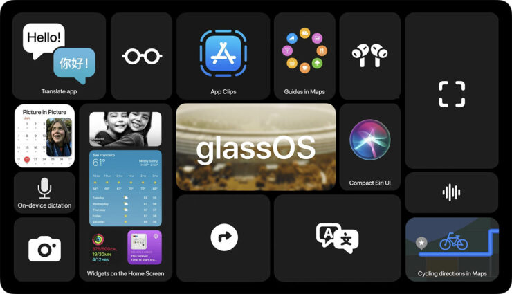 New glassOS Concept Shows How the Interface and Notifications Would Look if You Were Wearing the Apple Glasses