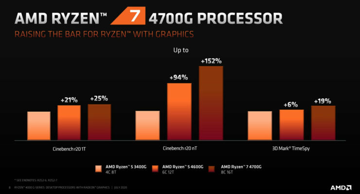 amd-ryzen-4000-renoir-apu-am4-desktop-family_6
